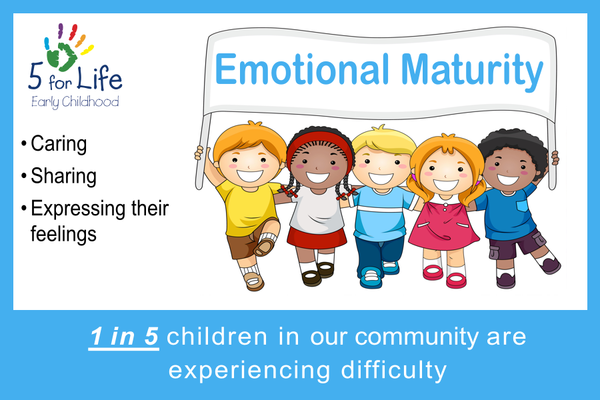 1 Emotional Maturity